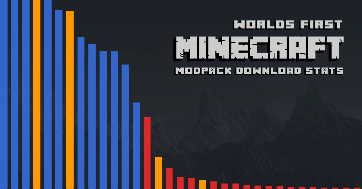 Minecraft Modpack Download History